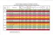 Ceník svozu komunálního odpadu pro r.2010